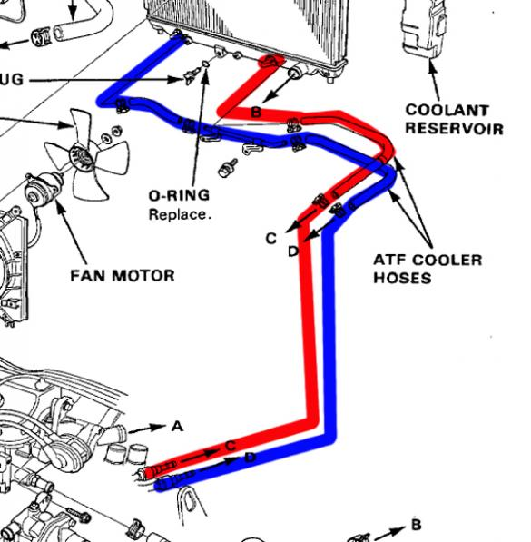 honda radiator diagram expansion tank diagram
