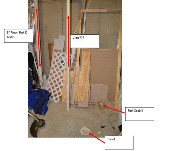 identifying plumbing in basement w rough in