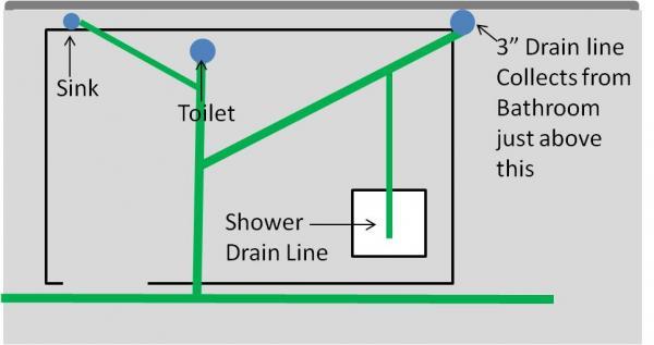Basement Bathroom And Venting Doityourself Com Community
