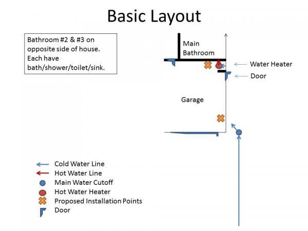 Name:  Basic Layout.jpg Views: 3170 Size:  22.0 KB
