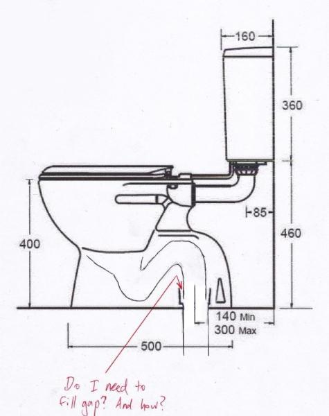 Toilet Installation Question
