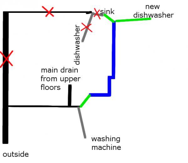 Name:  basement plumbing sketch.jpg Views: 753 Size:  22.6 KB