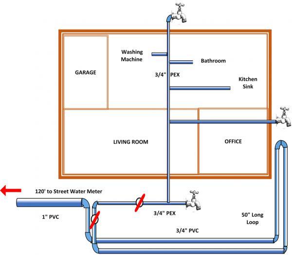 Pvc Plumbing Schematics - Product Wiring Diagrams •