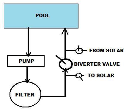 Name:  solar.jpg Views: 792 Size:  16.3 KB