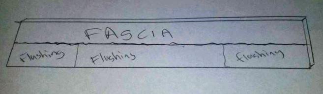 Name:  fascia.JPG Views: 72 Size:  23.8 KB