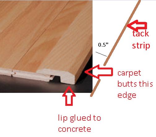Installing transitions against carpet