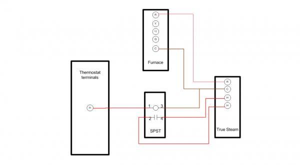 nest gen2 wiring to truesteam via equipment interface module
