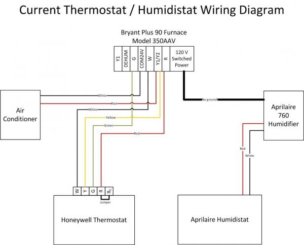 bryant thermostat wiring diagram schematics and wiring diagrams typical thermostat wiring sle furnace diagrams