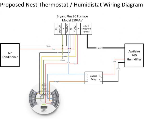 Nest thermostat wiring diagram humidifier
