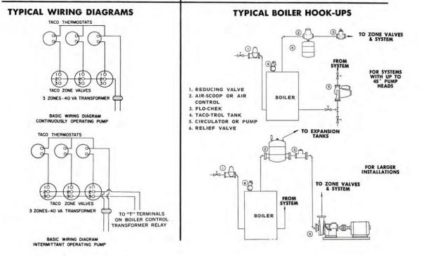 Wiring Diagram For Thermostat To Boiler : Heat only boiler wiring diagram circuit and schematics