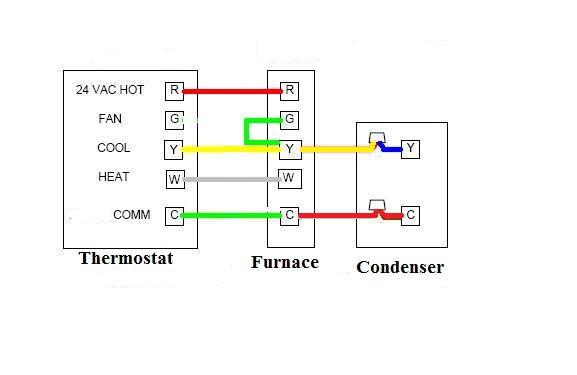 Honeywell Furnace Thermostat Wiring - Wiring Diagram K10 on