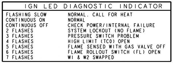 Name:  Trane 14SEER gaspack codes.jpg Views: 363 Size:  35.1 KB