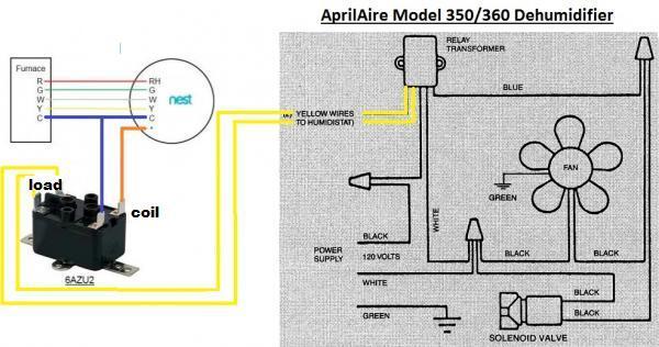 integrating aprilaire 360 humidifier into nest 2 0 setup. Black Bedroom Furniture Sets. Home Design Ideas