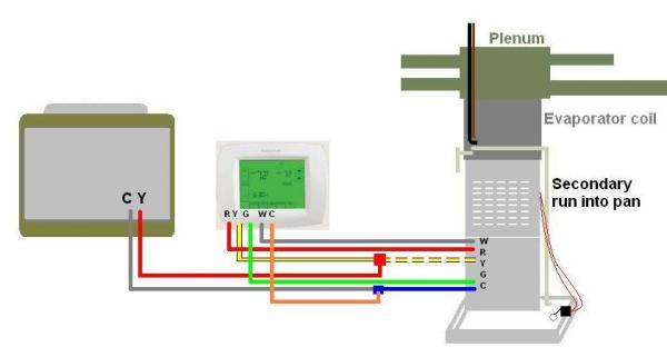 Hvac Float Switch Wiring Diagram - Wiring Diagram Web on