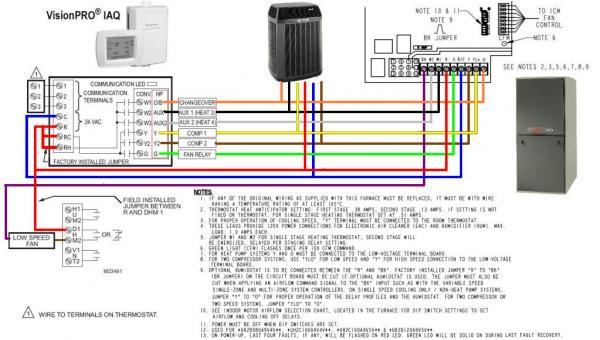 Trane Furnace Wiring Diagram Nilzanet – Carrier Furnace Wiring Diagram