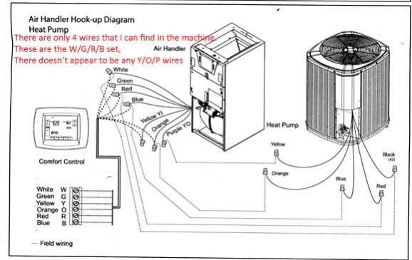 goodman air handler diagram with 547923 Heat Pump Thermostat Wiring on Rt6332013r1 together with 559688 Goodman Fan Heat Strips Run Constantly in addition 560639 American Standard Trane Heat Pump Air Handler Thermostat Not Wired Correct additionally Air Conditioner Checklist likewise 00001 shdMod  C18E721.