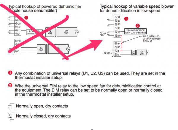 honeywell aquastat wiring diagram common c honeywell prestige wiring diagram wiring hw prestige iaq and new trane xl16i for #3
