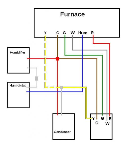 ac thermostat wiring diagrams old ac thermostat wiring replaced thermostat, now ac stays on with furnace ...
