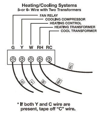 6187d1354249365 wifi thermostat 6164 wifi thermostat 1354159007877 wifi thermostat doityourself com community forums 5 wire thermostat diagram at metegol.co