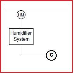 Name:  hum_wiring.JPG Views: 597 Size:  14.6 KB