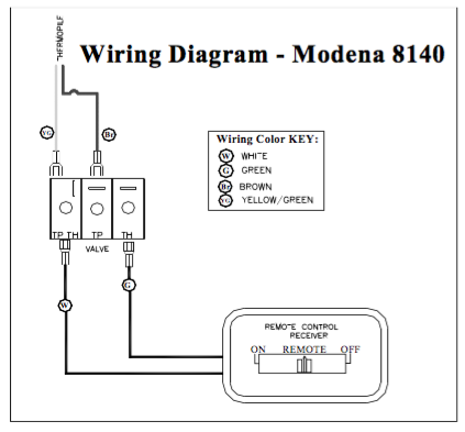 honeywell thermostat installation diagram with Honeywell Home Thermostat Wiring Diagram on Baseboard Heater Wiring Diagram together with Ceiling Fan Switch Wiring Diagram H ton Bay Fan Switch Wiring Diagram 3 Speed Fan Wiring Diagram 4 Wire Fan Switch Diagram further Philadelphia 5963wiringthermostat also Payne Furnace Wiring Diagram further Wiring A Furnace Thermostat Diagram.