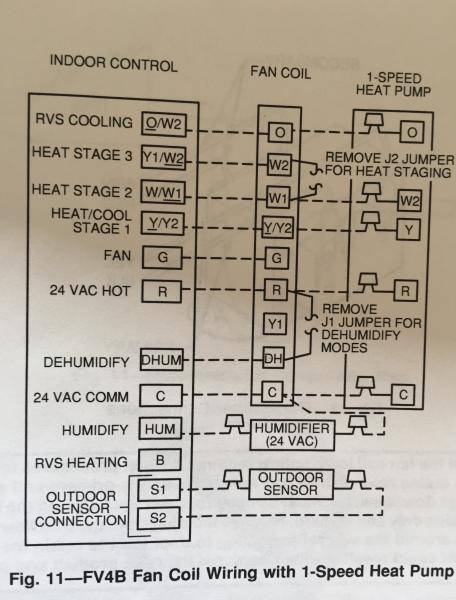carrier to honeywell thermostat wiring doityourself com community rh doityourself com honeywell rth111 thermostat wiring diagram honeywell rth2300 thermostat wiring diagram