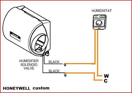 humidifier wiring