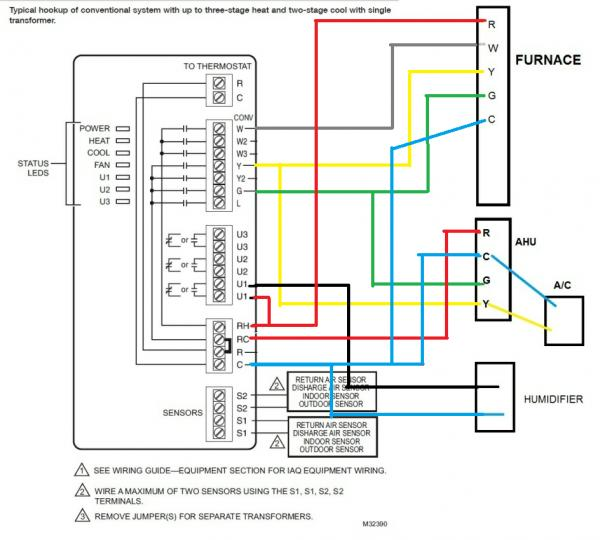 wiring diagram electric furnace the wiring diagram electric furnace thermostat wiring diagram electric wiring wiring diagram