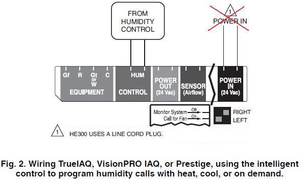 honeywell trueease fan powered humidifier (he300) & prestige  honeywell he 300 wiring diagram #8