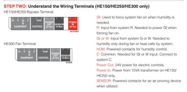 honeywell power humidifier wiring diagram schematic diagram honeywell iaq  wiring diagram 2