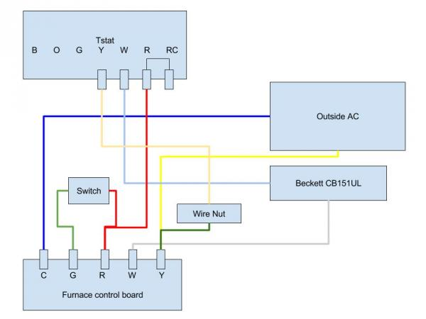Oil Furnace Controller Wiring Diagram