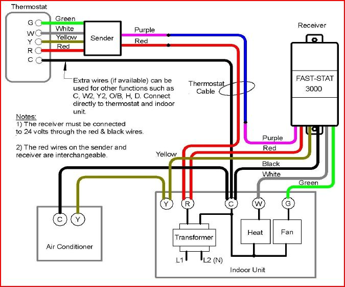 ac thermostat wiring diagrams need help re-wiring thermostat for trane furnace and ac ... 4 wire ac thermostat wiring