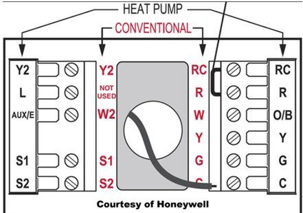 honeywell lyric thermostat wiring diagram help needed  setting up my honeywell lyric t5 to goodman  setting up my honeywell lyric t5