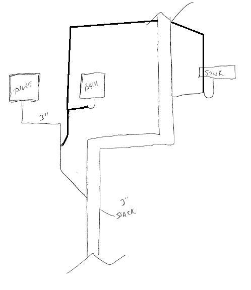 shower    bath plumbing question