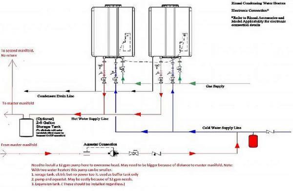 rinaii tankless water heater comparisons ru75 ru98 install rh doityourself com rinnai tankless water heater wiring diagram rinnai circ logic wiring diagram