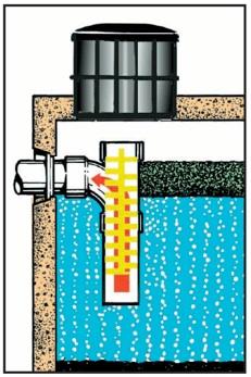 septic tank filter - DoItYourself.com Community Forums