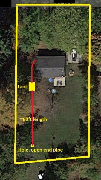 Name:  property.jpg Views: 10809 Size:  41.8 KB